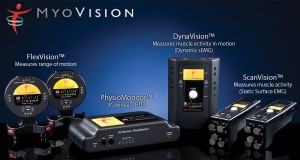 myovision products